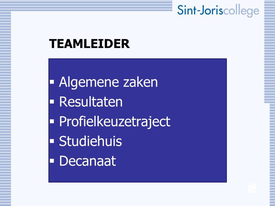 TEAMLEIDER  Algemene zaken  Resultaten  Profielkeuzetraject  Studiehuis  Decanaat