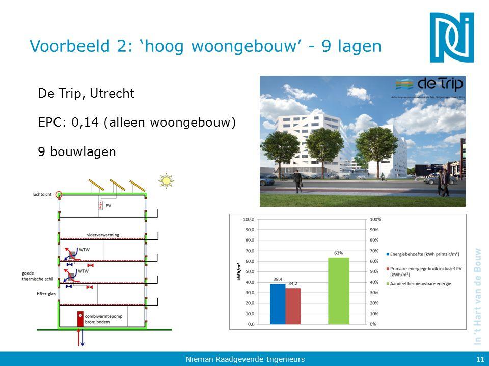 Voorbeeld 2: 'hoog woongebouw' - 9 lagen Nieman Raadgevende Ingenieurs 11 De Trip, Utrecht EPC: 0,14 (alleen woongebouw) 9 bouwlagen