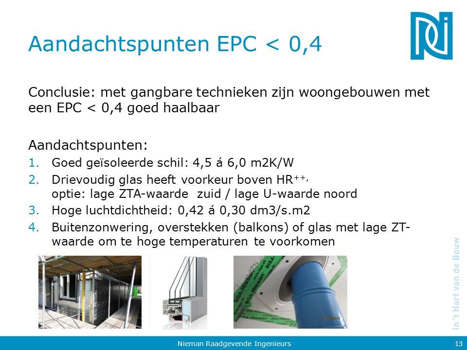 Aandachtspunten EPC < 0,4 Conclusie: met gangbare technieken zijn woongebouwen met een EPC < 0,4 goed haalbaar Aandachtspunten: 1.Goed geïsoleerde sch