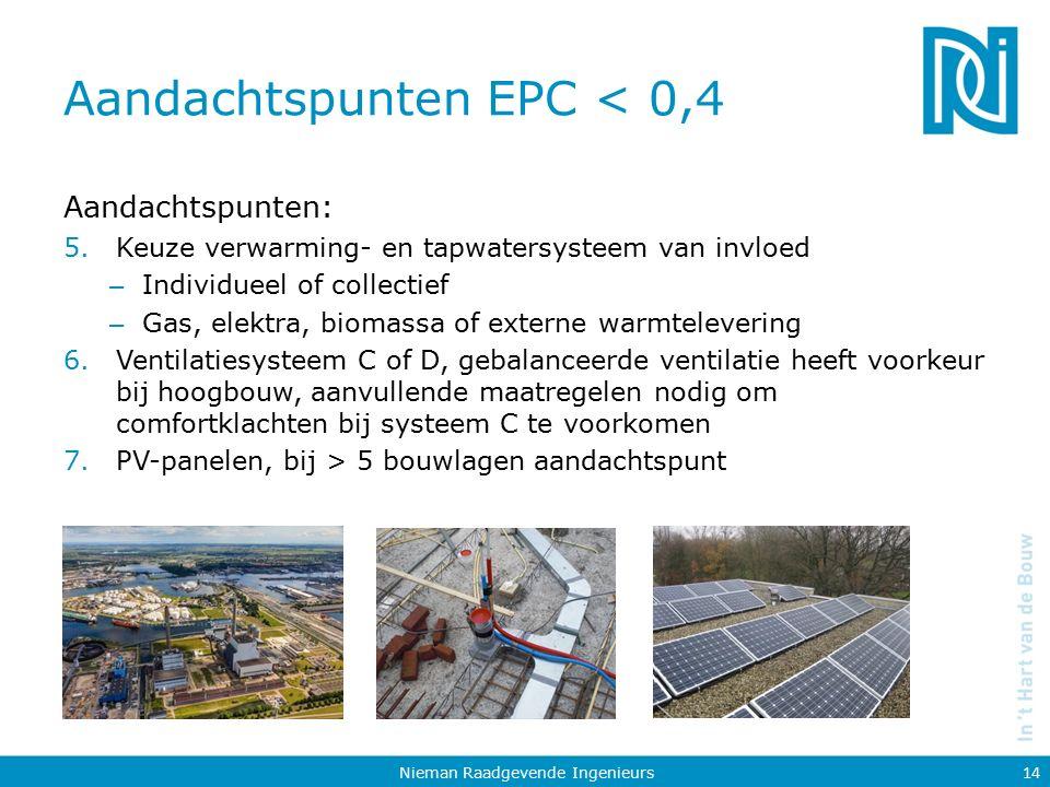 Aandachtspunten EPC < 0,4 Aandachtspunten: 5.Keuze verwarming- en tapwatersysteem van invloed – Individueel of collectief – Gas, elektra, biomassa of