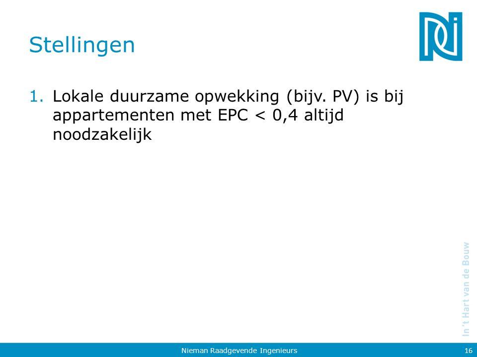 Stellingen 1.Lokale duurzame opwekking (bijv. PV) is bij appartementen met EPC < 0,4 altijd noodzakelijk Nieman Raadgevende Ingenieurs 16