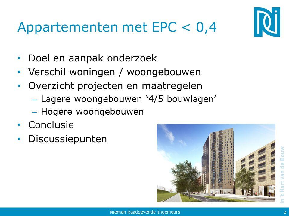 Aandachtspunten EPC < 0,4 Conclusie: met gangbare technieken zijn woongebouwen met een EPC < 0,4 goed haalbaar Aandachtspunten: 1.Goed geïsoleerde schil: 4,5 á 6,0 m2K/W 2.Drievoudig glas heeft voorkeur boven HR ++, optie: lage ZTA-waarde zuid / lage U-waarde noord 3.Hoge luchtdichtheid: 0,42 á 0,30 dm3/s.m2 4.Buitenzonwering, overstekken (balkons) of glas met lage ZT- waarde om te hoge temperaturen te voorkomen Nieman Raadgevende Ingenieurs 13