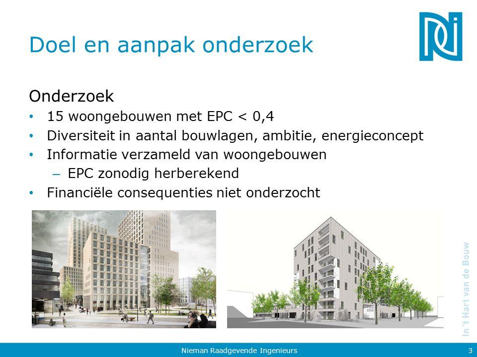 Doel en aanpak onderzoek Onderzoek 15 woongebouwen met EPC < 0,4 Diversiteit in aantal bouwlagen, ambitie, energieconcept Informatie verzameld van woo