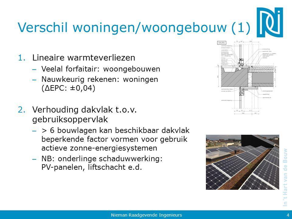 Verschil woningen/woongebouw (1) 1.Lineaire warmteverliezen – Veelal forfaitair: woongebouwen – Nauwkeurig rekenen: woningen (ΔEPC: ±0,04) 2.Verhoudin