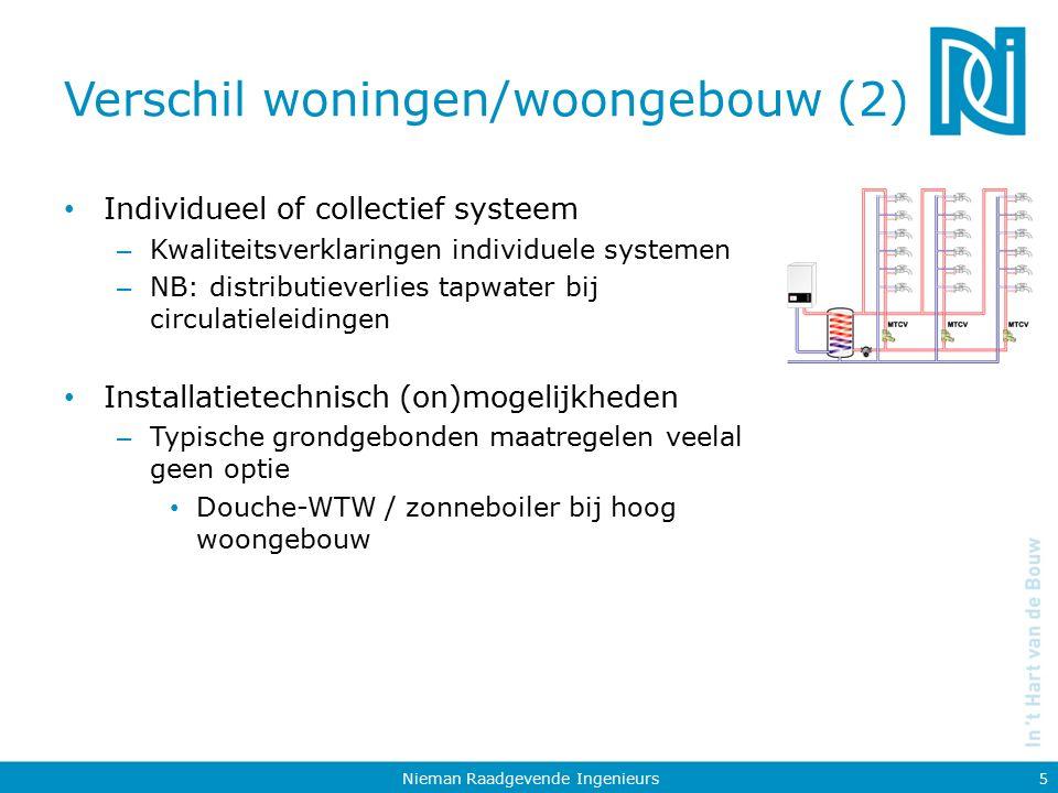 Verschil woningen/woongebouw (2) Individueel of collectief systeem – Kwaliteitsverklaringen individuele systemen – NB: distributieverlies tapwater bij