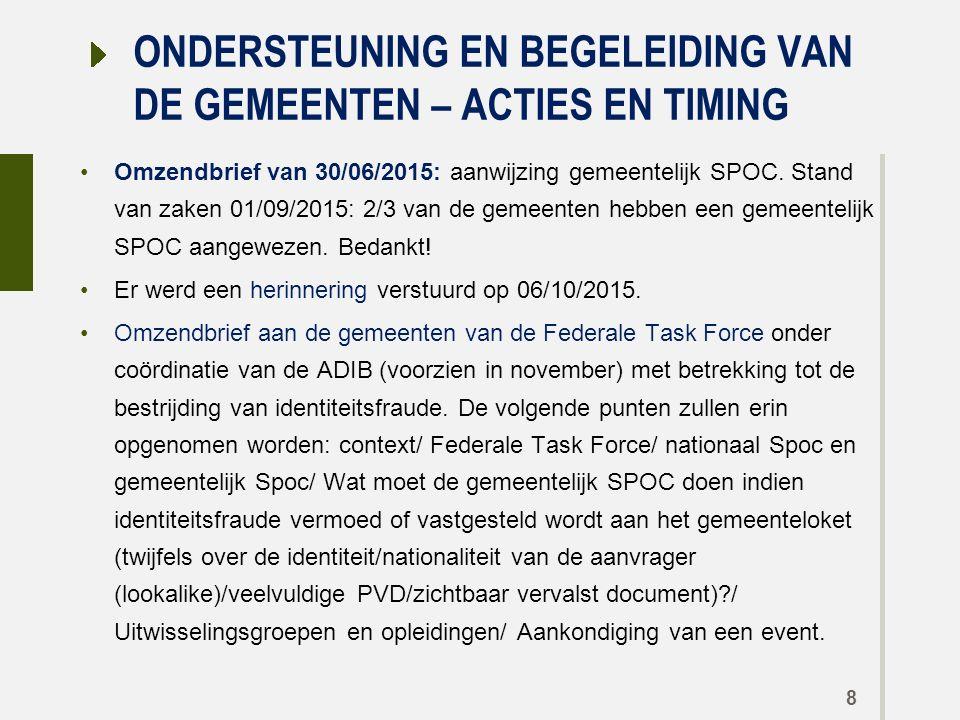 ONDERSTEUNING EN BEGELEIDING VAN DE GEMEENTEN – ACTIES EN TIMING Omzendbrief van 30/06/2015: aanwijzing gemeentelijk SPOC.