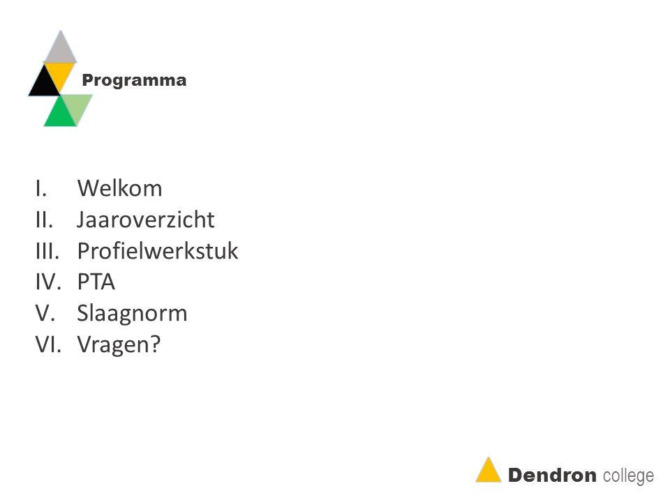 SLAAGNORM - IV Dendron college GEMIDDELDE SE/CE (9 VAKKEN) som cijfers5152535455565758 onvoldoendes geen onvold.