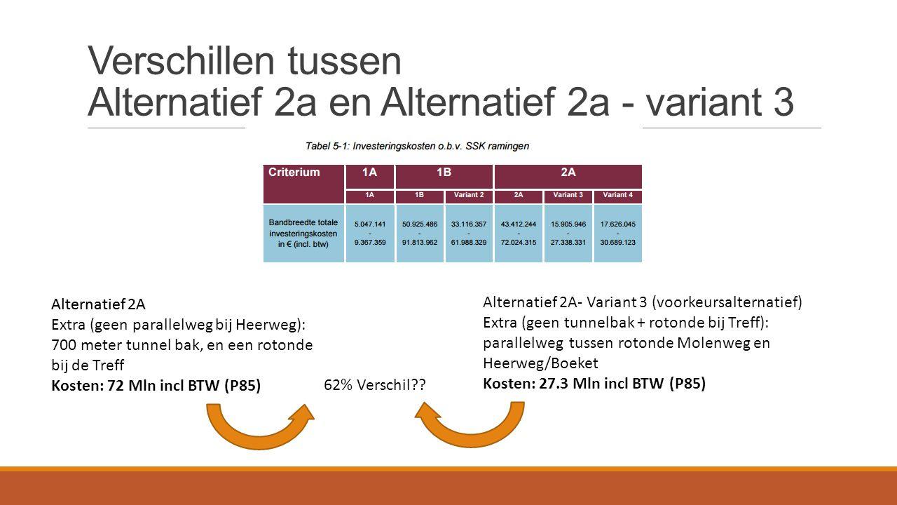 Verschillen tussen Alternatief 2a en Alternatief 2a - variant 3 Alternatief 2A Extra (geen parallelweg bij Heerweg): 700 meter tunnel bak, en een roto