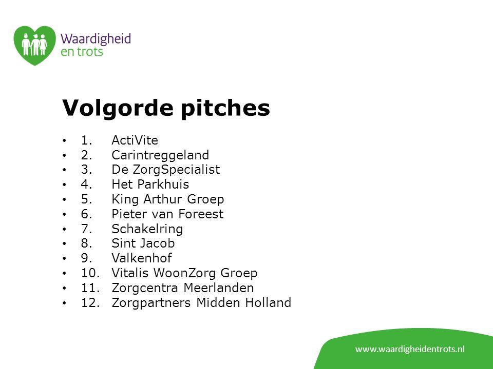 www.waardigheidentrots.nl Projectnaam: In dialoog met elkaar kiezen.