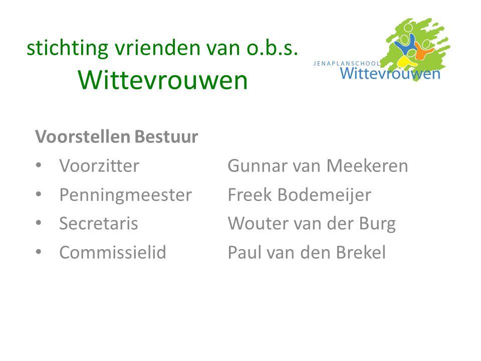 1 e kwartaal Bestuurswissel per februari 2014 conform rooster van aftreden.