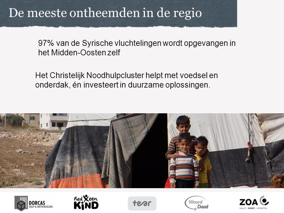 97% van de Syrische vluchtelingen wordt opgevangen in het Midden-Oosten zelf De meeste ontheemden in de regio Het Christelijk Noodhulpcluster helpt met voedsel en onderdak, én investeert in duurzame oplossingen.
