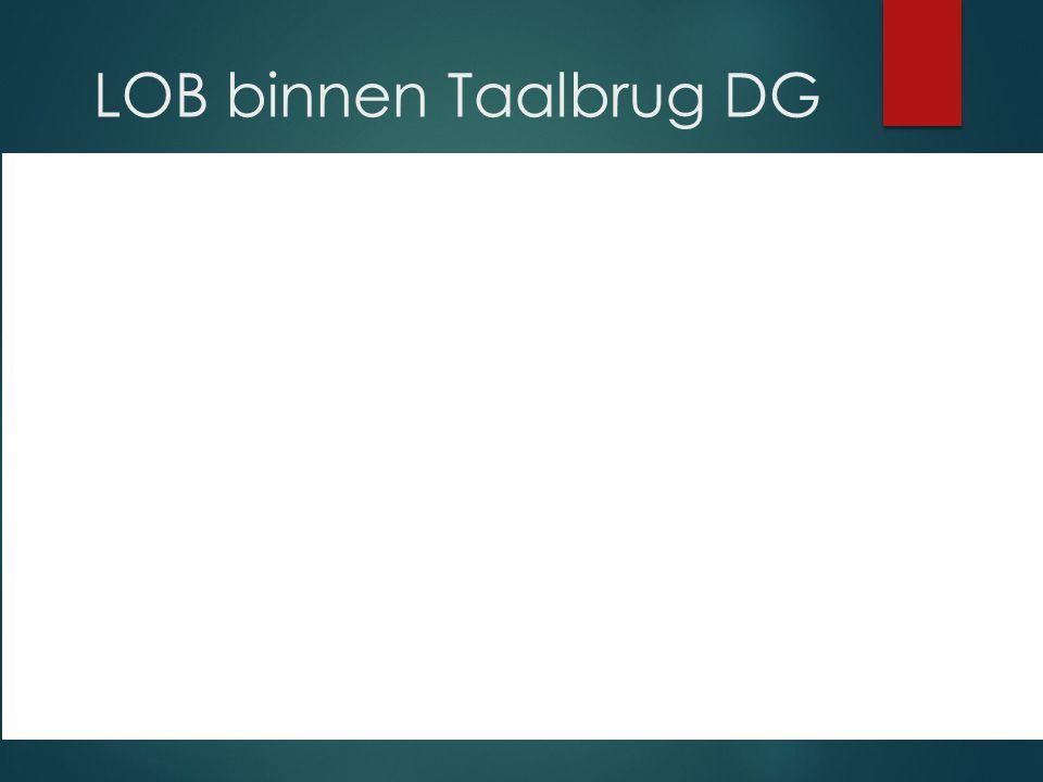  Leerlingen en ouders kunnen altijd advies vragen en overleggen met de mentor en/of Loopbaanbegeleiders Loopbaanbegeleiders:  b.bartelings@taalbrug.nl (docent Beroepsoriëntatie) b.bartelings@taalbrug.nl  h.schellekens@taalbrug.nl (docent Beroepsoriëntatie) h.schellekens@taalbrug.nl  e.vermande@taalbrug.nl (logopediste) e.vermande@taalbrug.nl  n.vandendijck@taalbrug.nl (Externe Dienst) n.vandendijck@taalbrug.nl