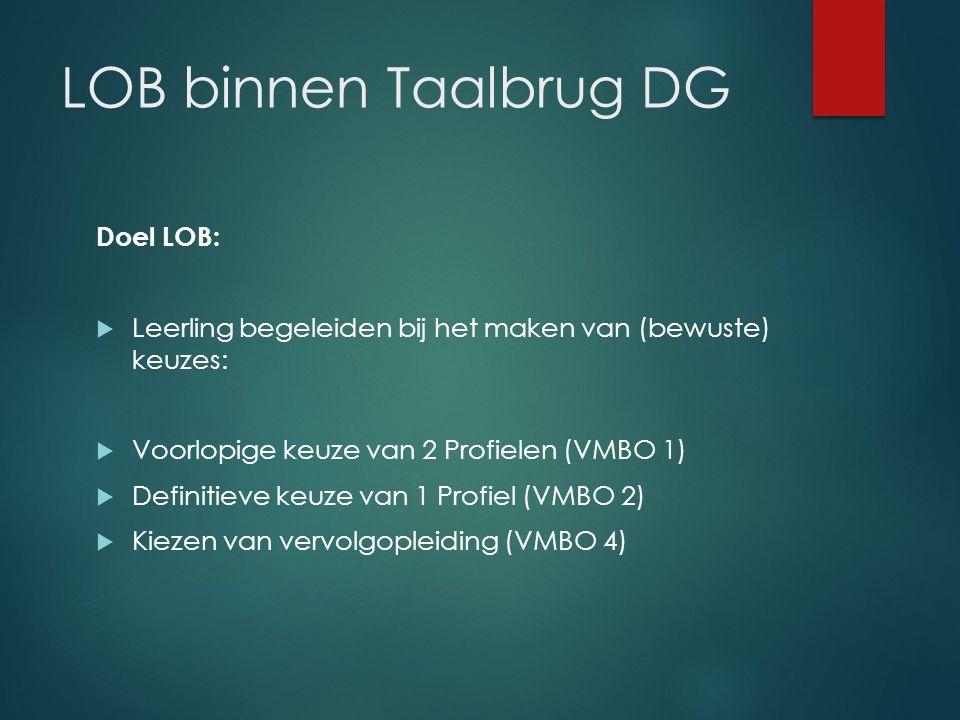 Doel LOB:  Leerling begeleiden bij het maken van (bewuste) keuzes:  Voorlopige keuze van 2 Profielen (VMBO 1)  Definitieve keuze van 1 Profiel (VMB