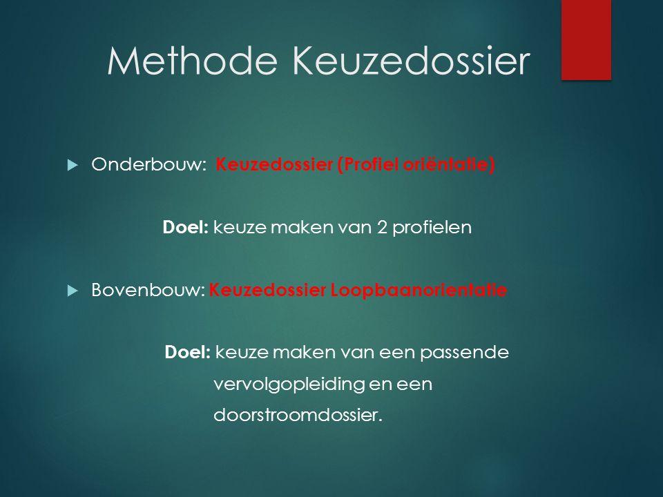 Methode Keuzedossier  Onderbouw: Keuzedossier (Profiel oriëntatie) Doel: keuze maken van 2 profielen  Bovenbouw: Keuzedossier Loopbaanorientatie Doe