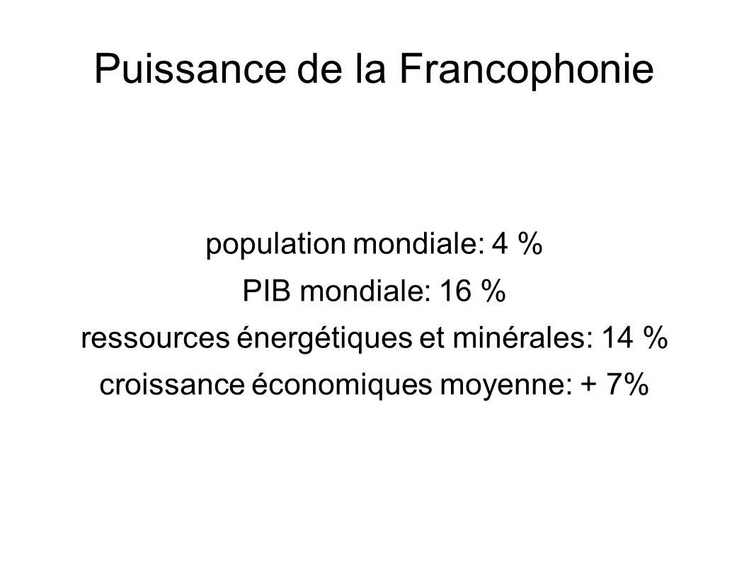 Puissance de la Francophonie population mondiale: 4 % PIB mondiale: 16 % ressources énergétiques et minérales: 14 % croissance économiques moyenne: + 7%