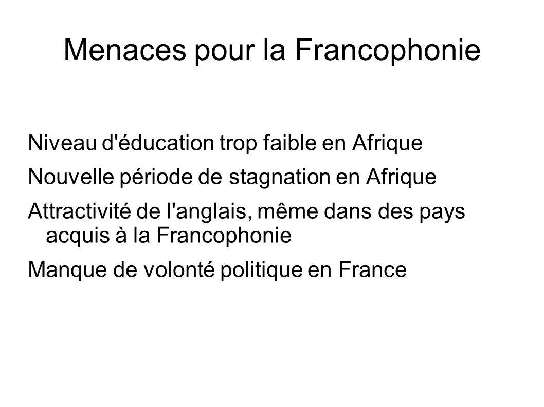 Menaces pour la Francophonie Niveau d'éducation trop faible en Afrique Nouvelle période de stagnation en Afrique Attractivité de l'anglais, même dans