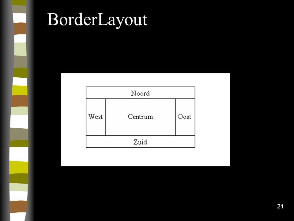 21 BorderLayout