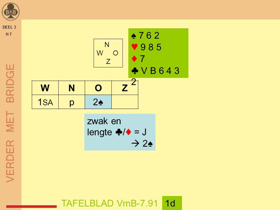 DEEL 3 H 7 N W O Z TAFELBLAD VmB-7.911d WNOZ 1 SA p2♠2♠ zwak en lengte ♣/♦ = J  2♠ ♠ 7 6 2 ♥ 9 8 5 ♦ 7 ♣ V B 6 4 3 2