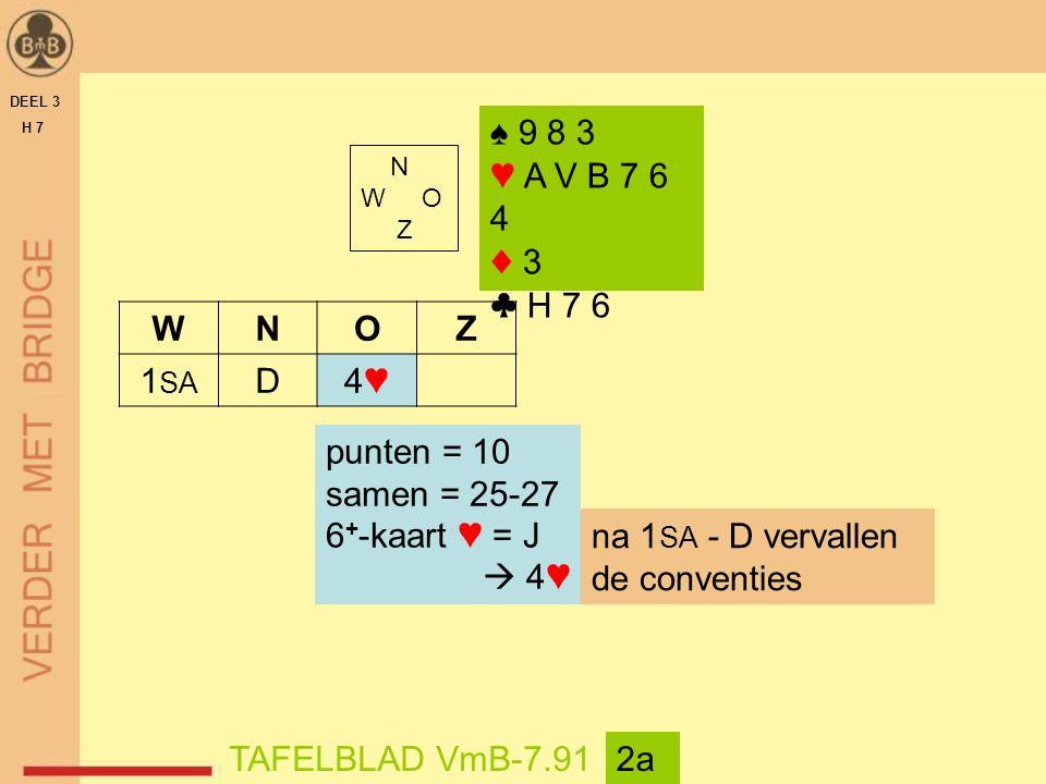 DEEL 3 H 7 N W O Z TAFELBLAD VmB-7.912a WNOZ 1 SA D4♥4♥ punten = 10 samen = 25-27 6 + -kaart ♥ = J  4♥ ♠ 9 8 3 ♥ A V B 7 6 4 ♦ 3 ♣ H 7 6 na 1 SA - D vervallen de conventies