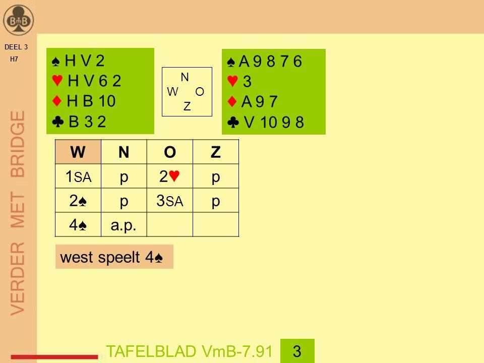 DEEL 3 H7 ♠ H V 2 ♥ H V 6 2 ♦ H B 10 ♣ B 3 2 N W O Z ♠ A 9 8 7 6 ♥ 3 ♦ A 9 7 ♣ V 10 9 8 west speelt 4♠ TAFELBLAD VmB-7.913 WNOZ 1 SA p2♥2♥p 2♠2♠p3 SA p 4♠4♠a.p.