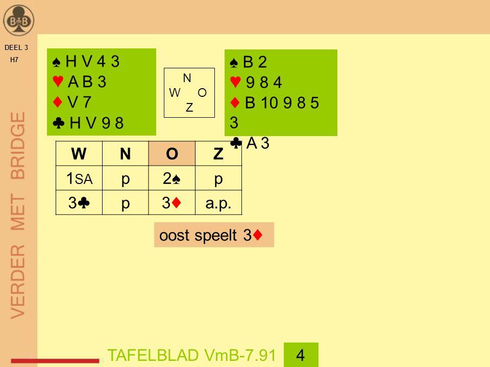 DEEL 3 H7 ♠ H V 4 3 ♥ A B 3 ♦ V 7 ♣ H V 9 8 N W O Z ♠ B 2 ♥ 9 8 4 ♦ B 10 9 8 5 3 ♣ A 3 oost speelt 3♦ TAFELBLAD VmB-7.914 WNOZ 1 SA p2♠2♠p 3♣3♣p3♦3♦a.p.