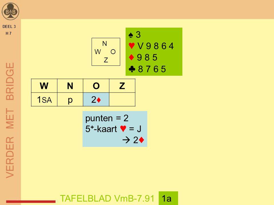 DEEL 3 H 7 N W O Z TAFELBLAD VmB-7.911a WNOZ 1 SA p2♦2♦ punten = 2 5 + -kaart ♥ = J  2♦ ♠ 3 ♥ V 9 8 6 4 ♦ 9 8 5 ♣ 8 7 6 5