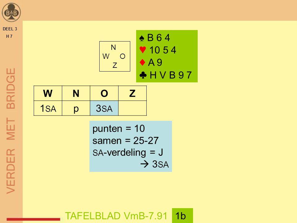 DEEL 3 H 7 N W O Z TAFELBLAD VmB-7.911b WNOZ 1 SA p3 SA punten = 10 samen = 25-27 SA -verdeling = J  3 SA ♠ B 6 4 ♥ 10 5 4 ♦ A 9 ♣ H V B 9 7