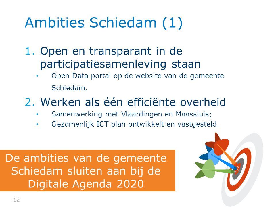 12 Ambities Schiedam (1) 1.Open en transparant in de participatiesamenleving staan Open Data portal op de website van de gemeente Schiedam.
