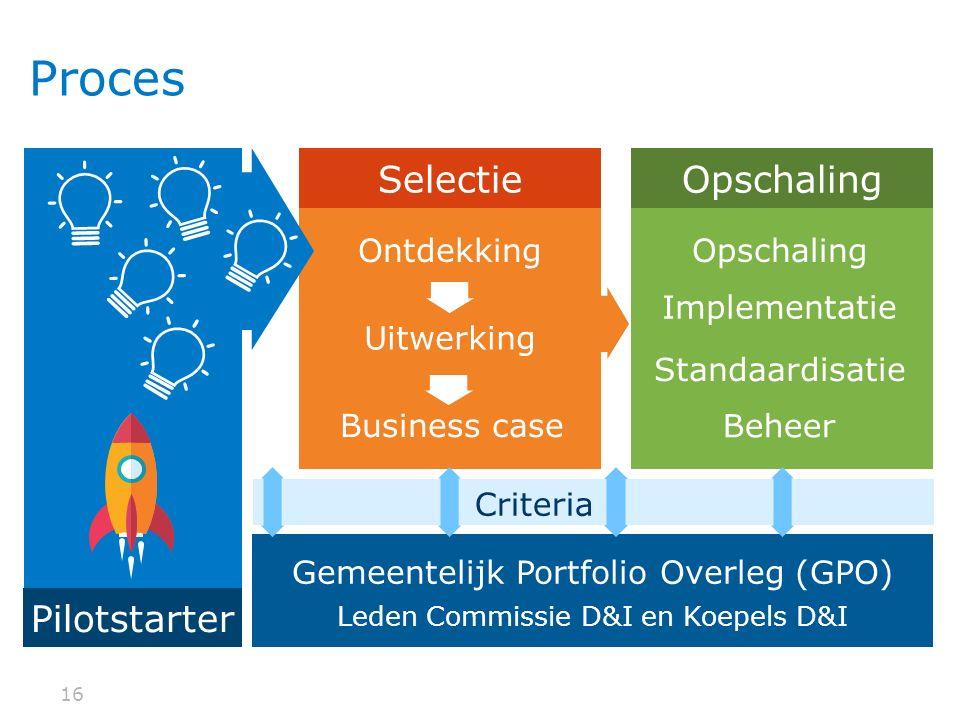 16 Proces Gemeentelijk Portfolio Overleg (GPO) Leden Commissie D&I en Koepels D&I Selectie Ontdekking Uitwerking Business case Opschaling Implementatie Standaardisatie Beheer Pilotstarter Criteria