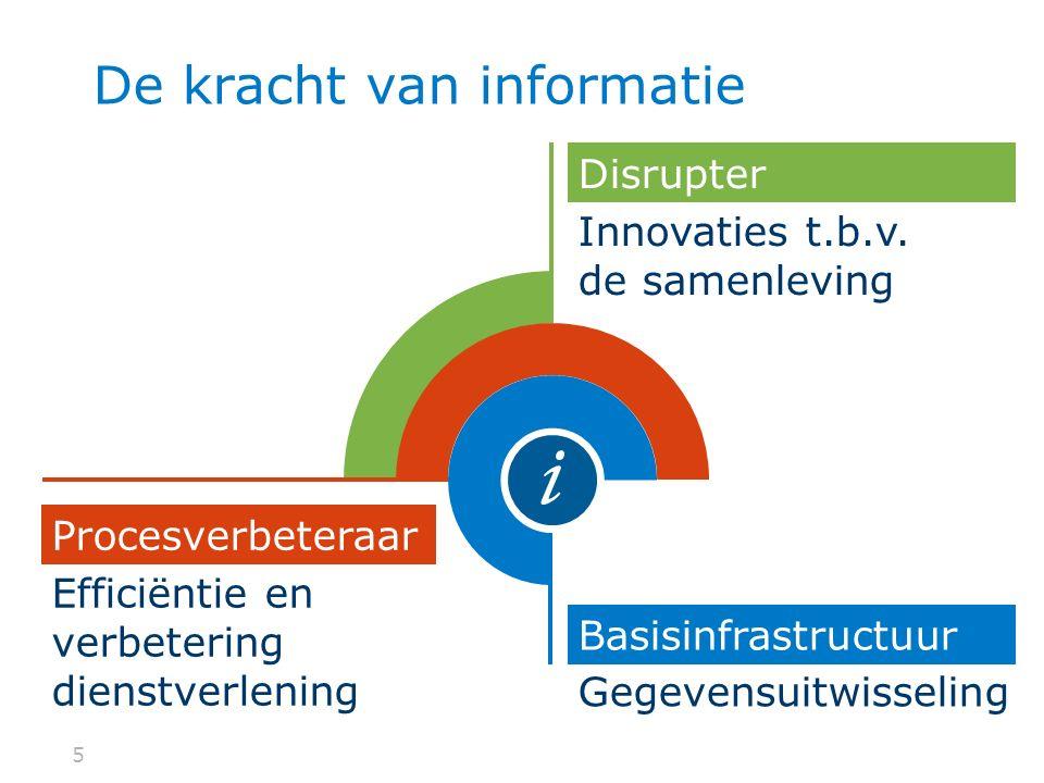 55 De kracht van informatie Procesverbeteraar Efficiëntie en verbetering dienstverlening Disrupter Innovaties t.b.v.