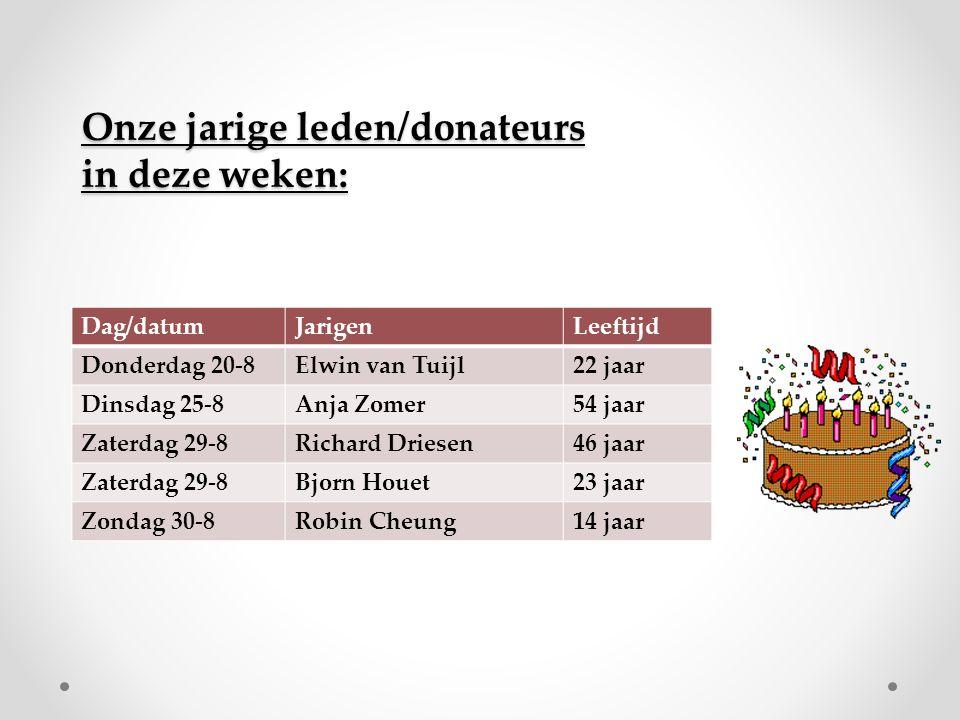 Onze jarige leden/donateurs in deze weken: Dag/datumJarigenLeeftijd Donderdag 20-8Elwin van Tuijl22 jaar Dinsdag 25-8Anja Zomer54 jaar Zaterdag 29-8Ri