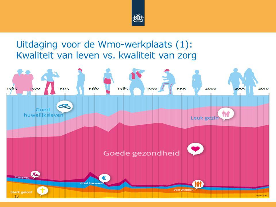 Uitdaging voor de Wmo-werkplaats (1): Kwaliteit van leven vs. kwaliteit van zorg 10
