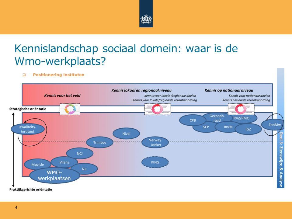 Kennislandschap sociaal domein: waar is de Wmo-werkplaats 4 WMO- werkplaatsen