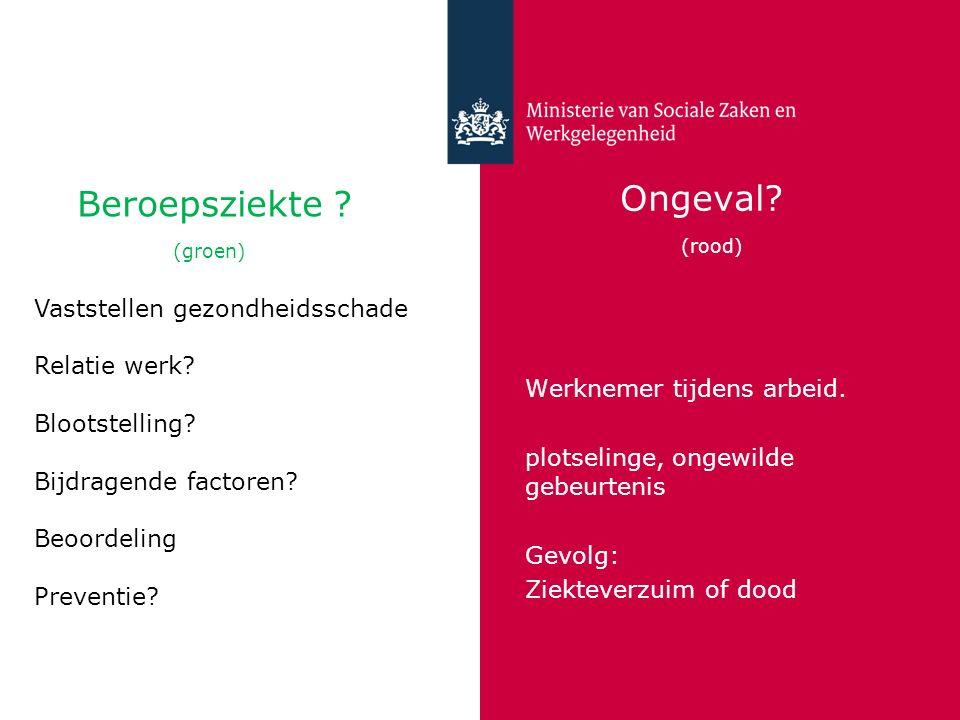 Ongeval? (rood) Werknemer tijdens arbeid. plotselinge, ongewilde gebeurtenis Gevolg: Ziekteverzuim of dood Beroepsziekte ? (groen) Vaststellen gezondh