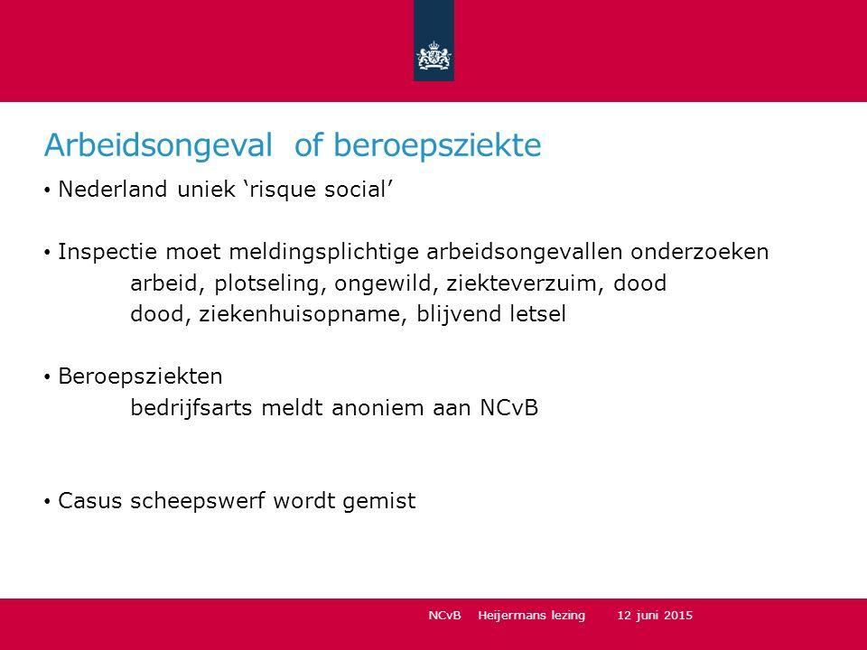 Arbeidsongeval of beroepsziekte Nederland uniek 'risque social' Inspectie moet meldingsplichtige arbeidsongevallen onderzoeken arbeid, plotseling, ong
