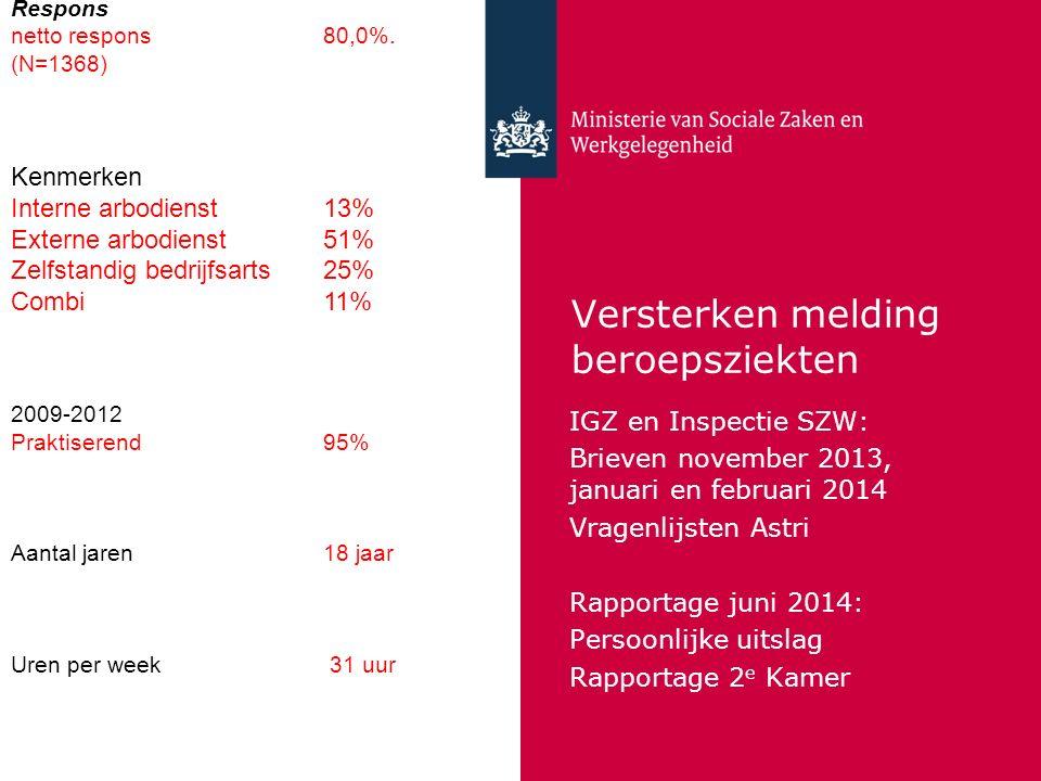 Versterken melding beroepsziekten IGZ en Inspectie SZW: Brieven november 2013, januari en februari 2014 Vragenlijsten Astri Rapportage juni 2014: Pers
