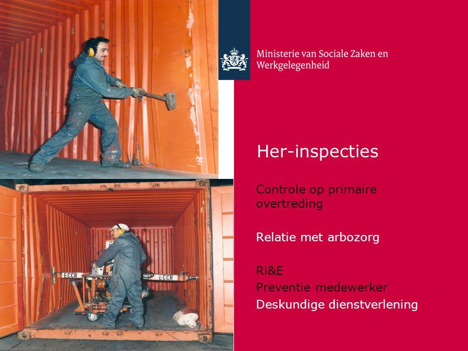 Her-inspecties Controle op primaire overtreding Relatie met arbozorg Ri&E Preventie medewerker Deskundige dienstverlening