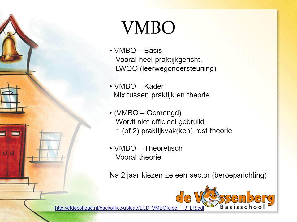 VMBO VMBO – Basis Vooral heel praktijkgericht. LWOO (leerwegondersteuning) VMBO – Kader Mix tussen praktijk en theorie (VMBO – Gemengd) Wordt niet off