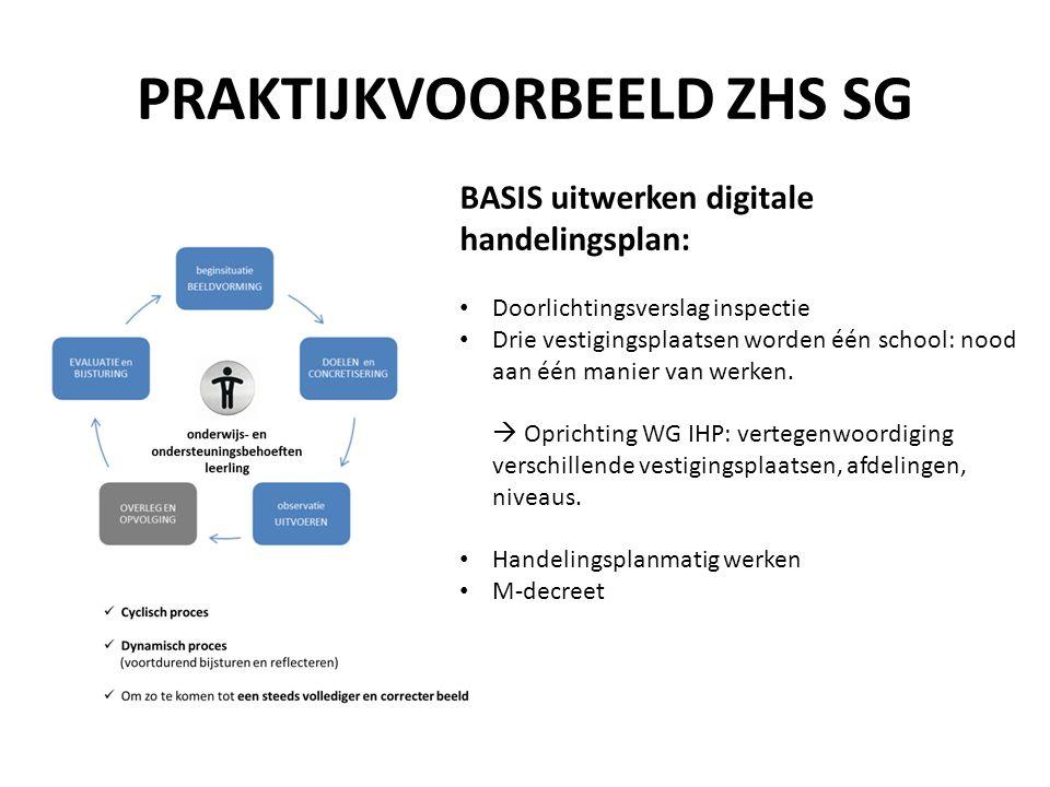 PRAKTIJKVOORBEELD ZHS SG BASIS uitwerken digitale handelingsplan: Doorlichtingsverslag inspectie Drie vestigingsplaatsen worden één school: nood aan één manier van werken.