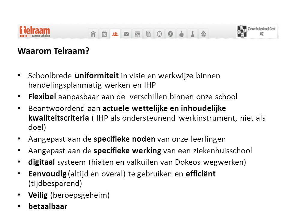 Waarom Telraam.