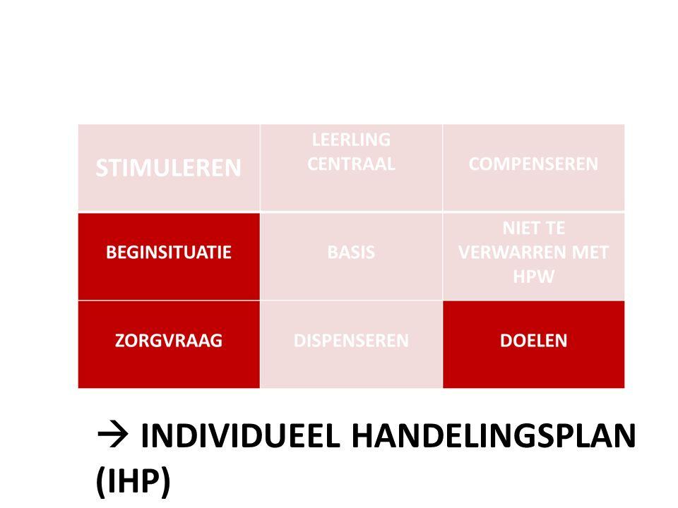 PRAKTIJKVOORBEELD De Leerexpert Ziekenhuisschool Antwerpen Pediatrie – psychiatrie – basisonderwijs – secundair onderwijs – Uniformiteit in grote lijnen (theoretisch kader) – Specifieke invullingen Enkele voorbeelden…