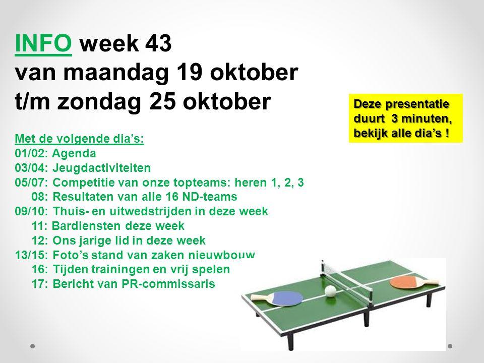 INFO week 43 van maandag 19 oktober t/m zondag 25 oktober Met de volgende dia's: 01/02: Agenda 03/04: Jeugdactiviteiten 05/07: Competitie van onze top