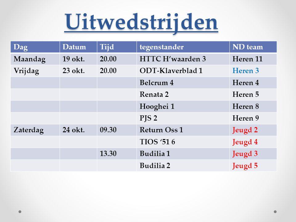 Uitwedstrijden DagDatumTijdtegenstanderND team Maandag19 okt.20.00HTTC H'waarden 3Heren 11 Vrijdag23 okt.20.00ODT-Klaverblad 1Heren 3 Belcrum 4Heren 4