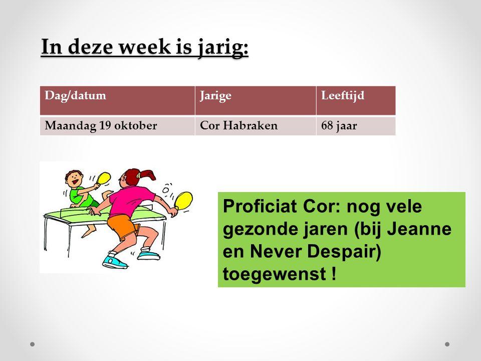 In deze week is jarig: Dag/datumJarigeLeeftijd Maandag 19 oktoberCor Habraken68 jaar Proficiat Cor: nog vele gezonde jaren (bij Jeanne en Never Despai