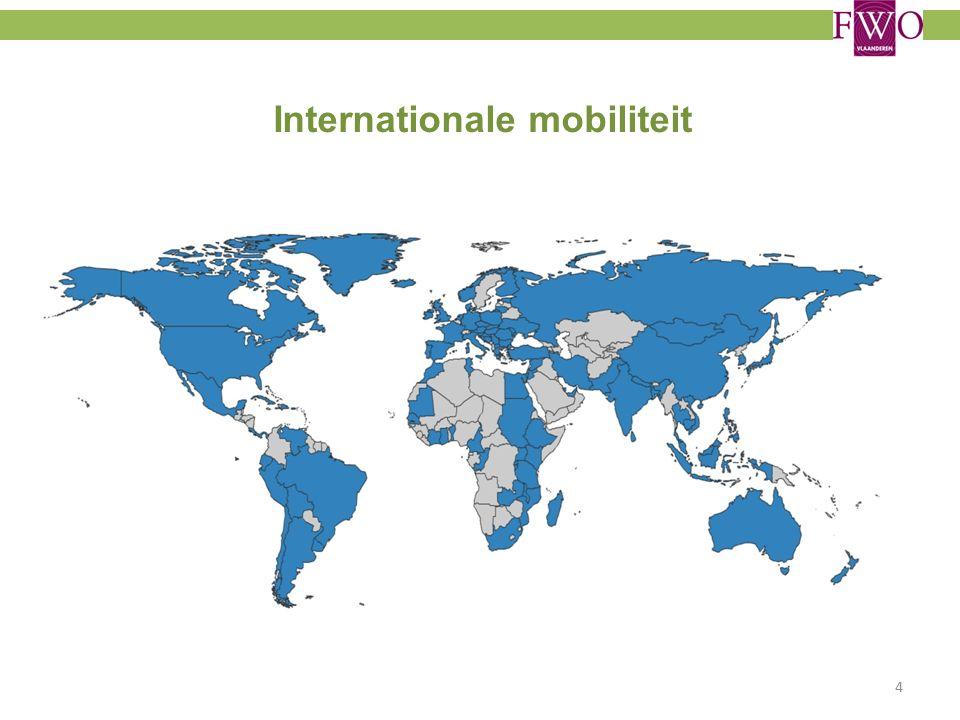 Science Europe en ERA-framework  Internationale dimensie Aandacht voor samenwerking met 'derde landen' Ook dit geen doel op zich Geen aparte kanalen, maar integratie van deze dimensie in andere Extra Europese middelen als prikkel, maar volgens nationale/regionale behoeften 25