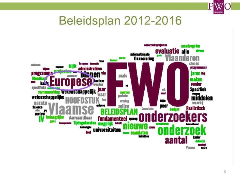 FWO als nationaal contactpunt Context  Vlaams nationaal contactpunt (VCP) (2002)  VCP – Coördinatieplatform tussen EWI en IWT EWI: programmavertegenwoordiging IWT: NCP (KP7: Cooperation, Ideas, People en Capacities) 17