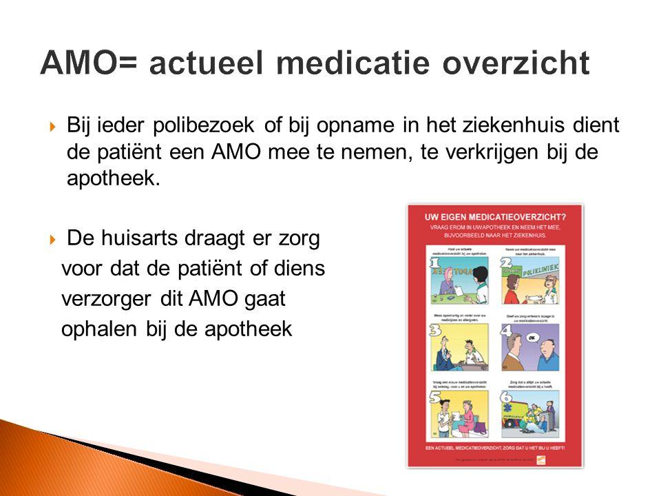 Werkafspraken medicatieoverdracht, rol van de huisarts op de volgende onderdelen 1.