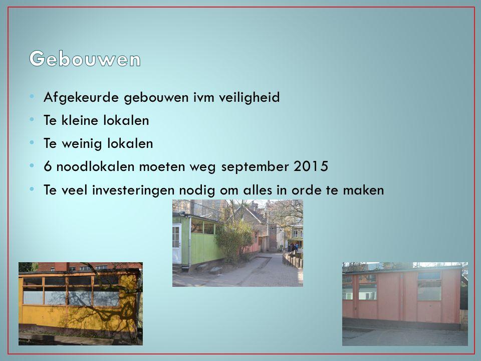 Afgekeurde gebouwen ivm veiligheid Te kleine lokalen Te weinig lokalen 6 noodlokalen moeten weg september 2015 Te veel investeringen nodig om alles in