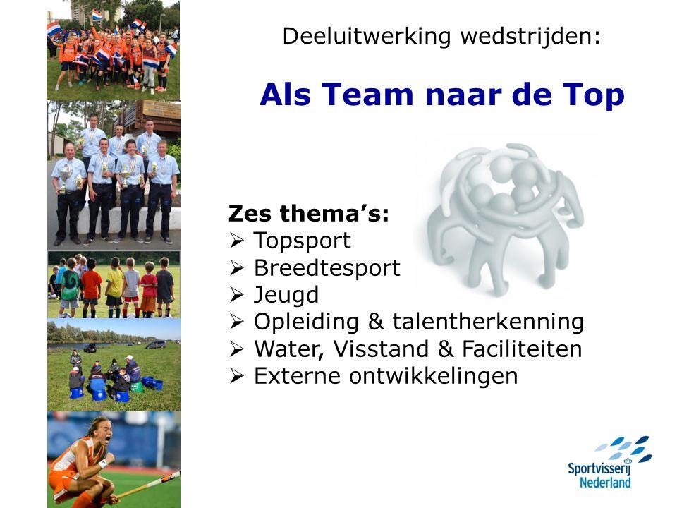 Deeluitwerking wedstrijden: Als Team naar de Top Zes thema's:  Topsport  Breedtesport  Jeugd  Opleiding & talentherkenning  Water, Visstand & Faciliteiten  Externe ontwikkelingen