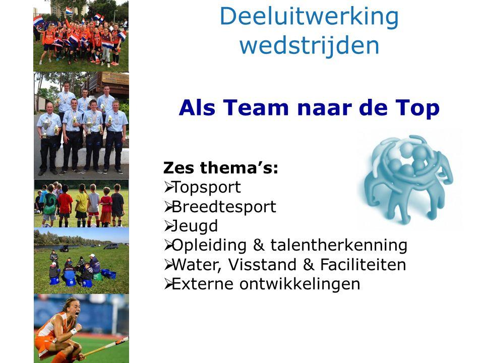 Deeluitwerking wedstrijden Als Team naar de Top Zes thema's:  Topsport  Breedtesport  Jeugd  Opleiding & talentherkenning  Water, Visstand & Faci